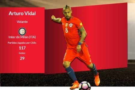 Jornada-7-del-mundial-Catar-2022-selección-chilena