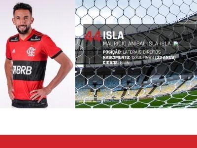 futbolistas chilenos en julio 2021