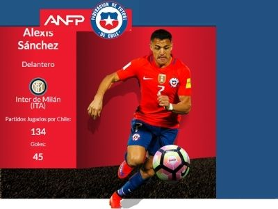 Chile vs Perú eliminatorias